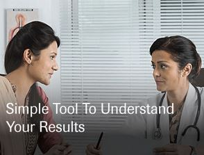 understand your results